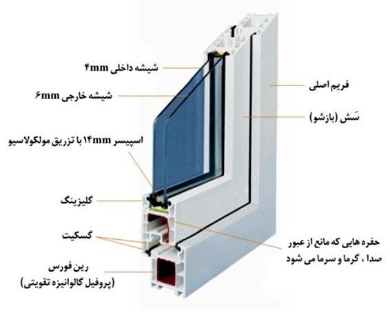 عایق پنجره upvc